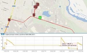 Преимущества применения системы GPS контроля
