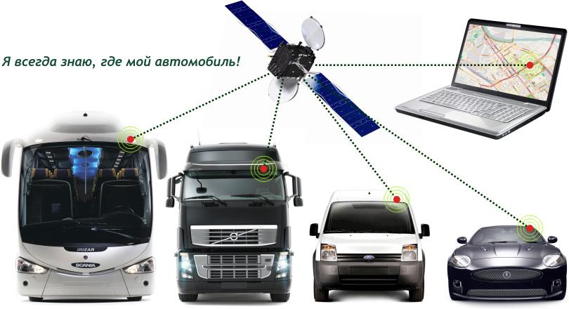 sputnikovye_sistemy_GPS_slezheniya_za_avtomobilem